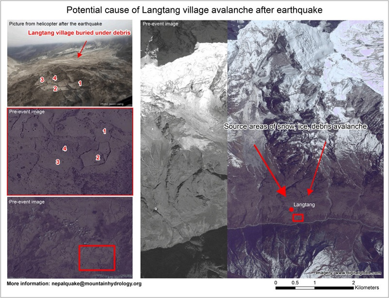 Langtang landslide map small